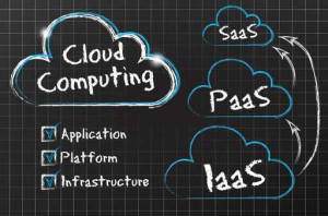 chalkboard drawing : cloud computing layers